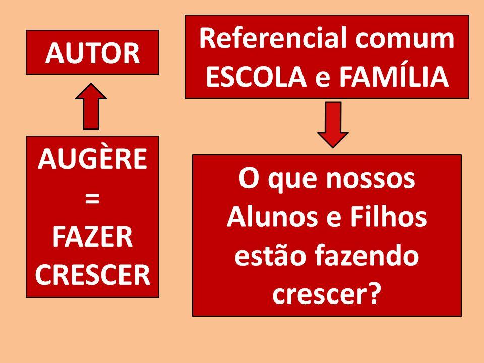 Referencial comum ESCOLA e FAMÍLIA AUTOR