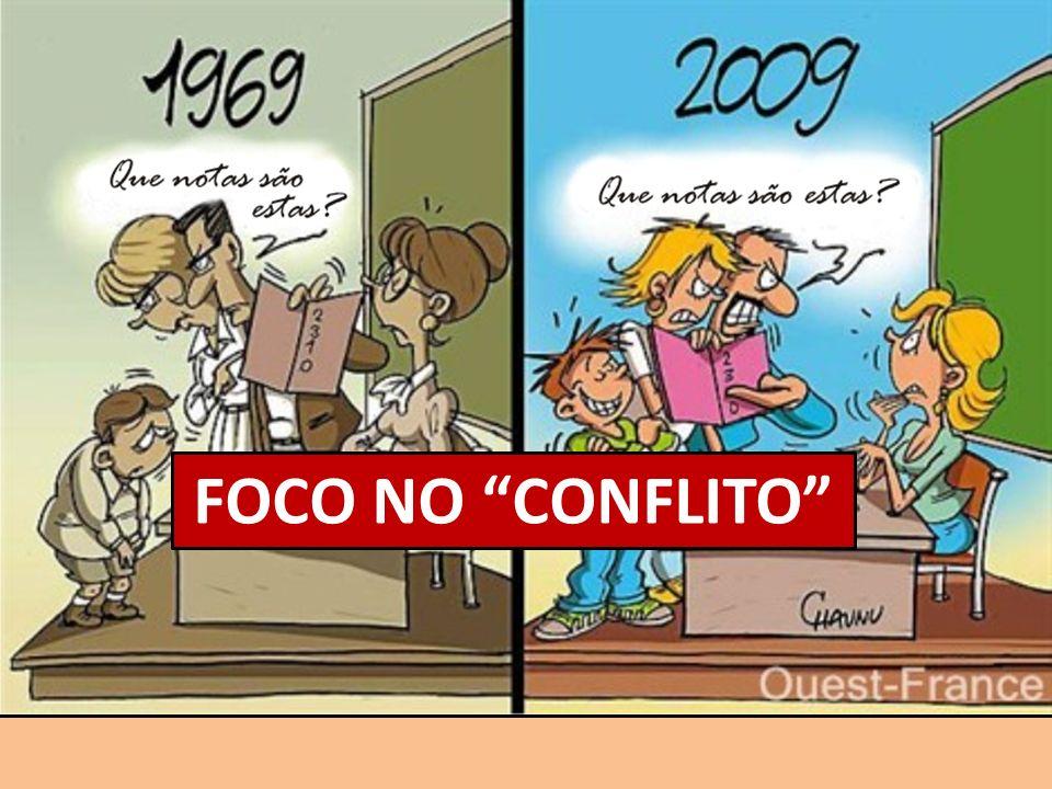 FOCO NO CONFLITO