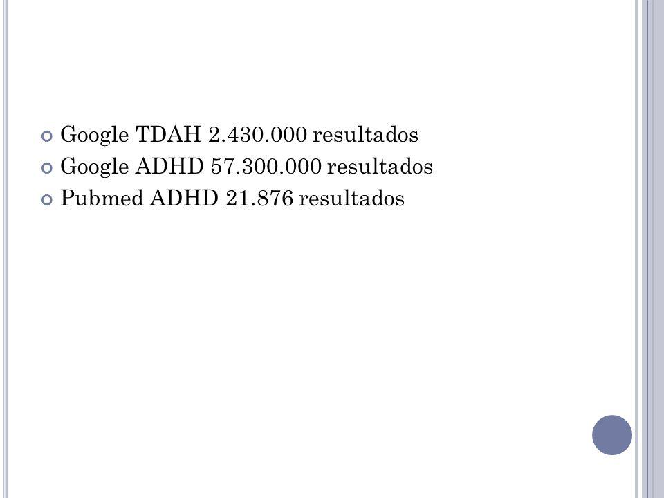 Google TDAH 2.430.000 resultados