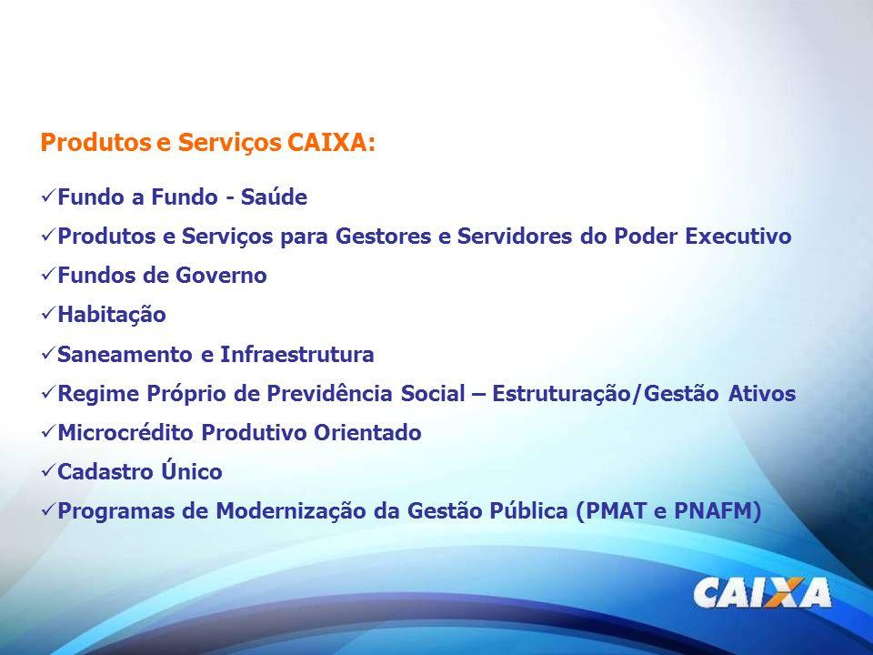 Produtos e Serviços CAIXA:
