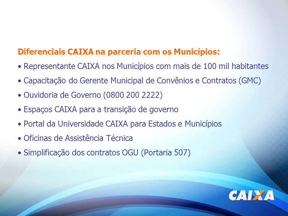 Diferenciais CAIXA na parceria com os Municípios: