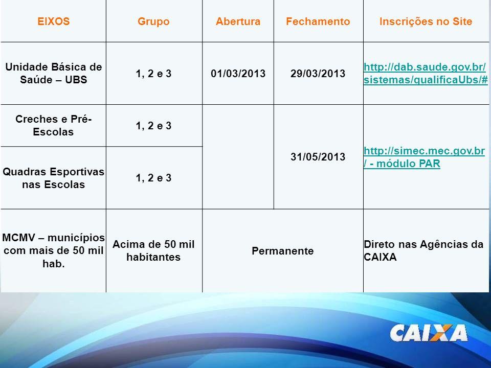 Unidade Básica de Saúde – UBS 1, 2 e 3 01/03/2013 29/03/2013