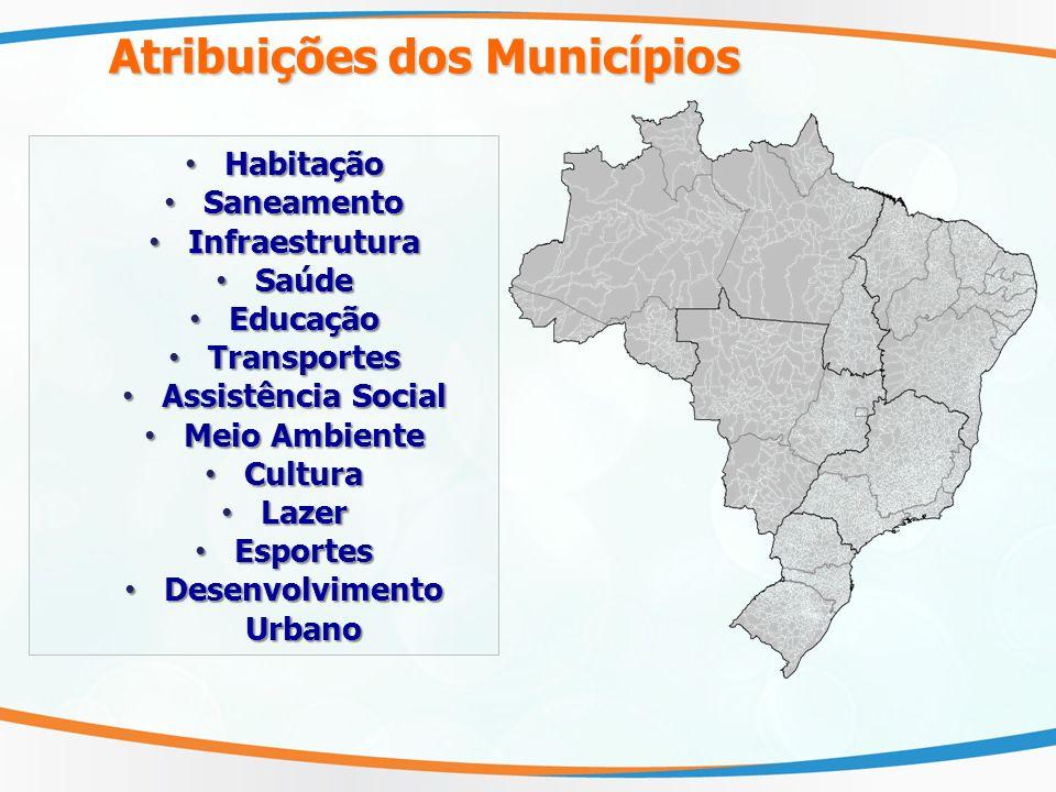Atribuições dos Municípios Desenvolvimento Urbano