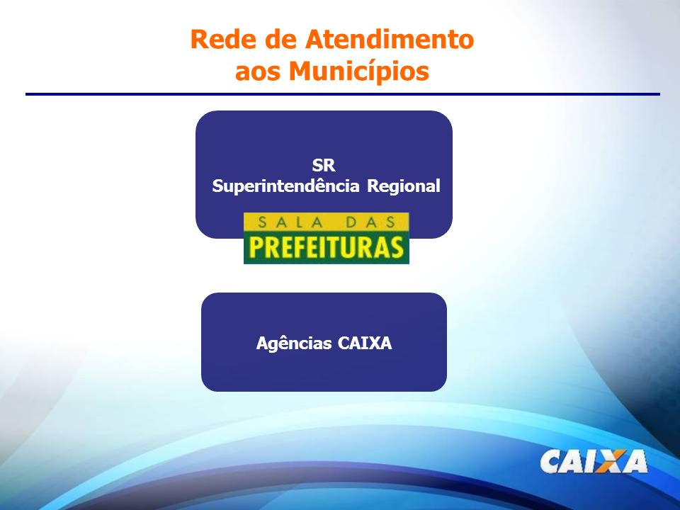 SR Superintendência Regional