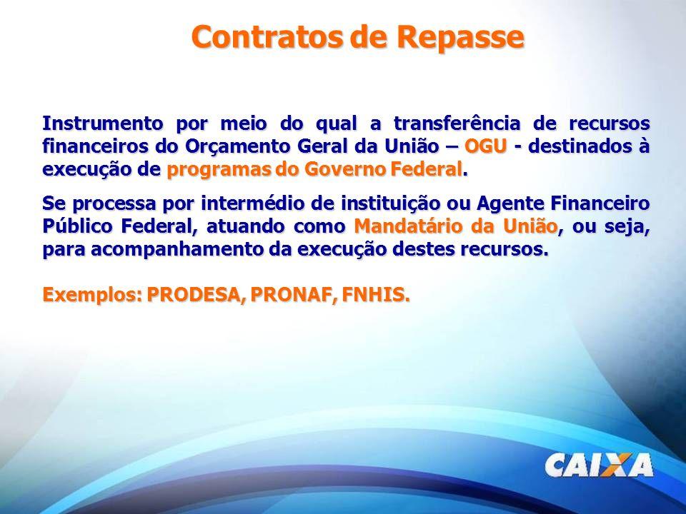 Contratos de Repasse