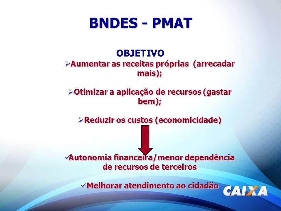 BNDES - PMAT OBJETIVO Aumentar as receitas próprias (arrecadar mais);