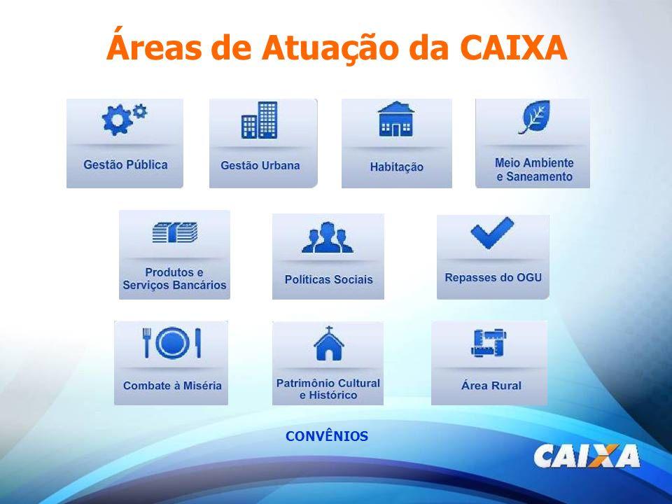 Áreas de Atuação da CAIXA