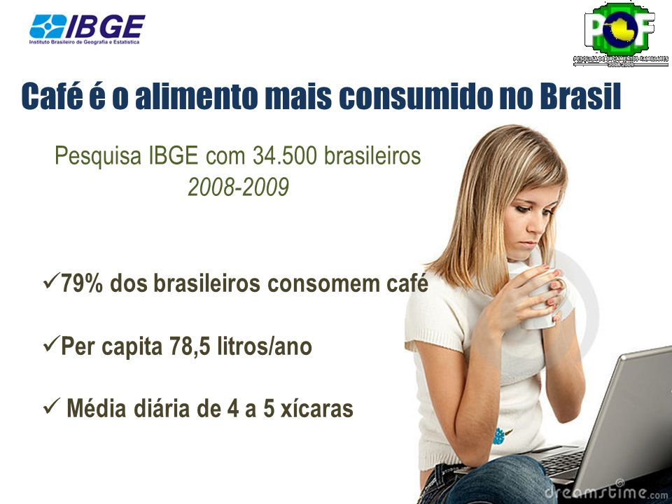 Café é o alimento mais consumido no Brasil