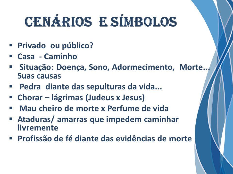 CENÁRIOS e SÍMBOLOS Privado ou público Casa - Caminho