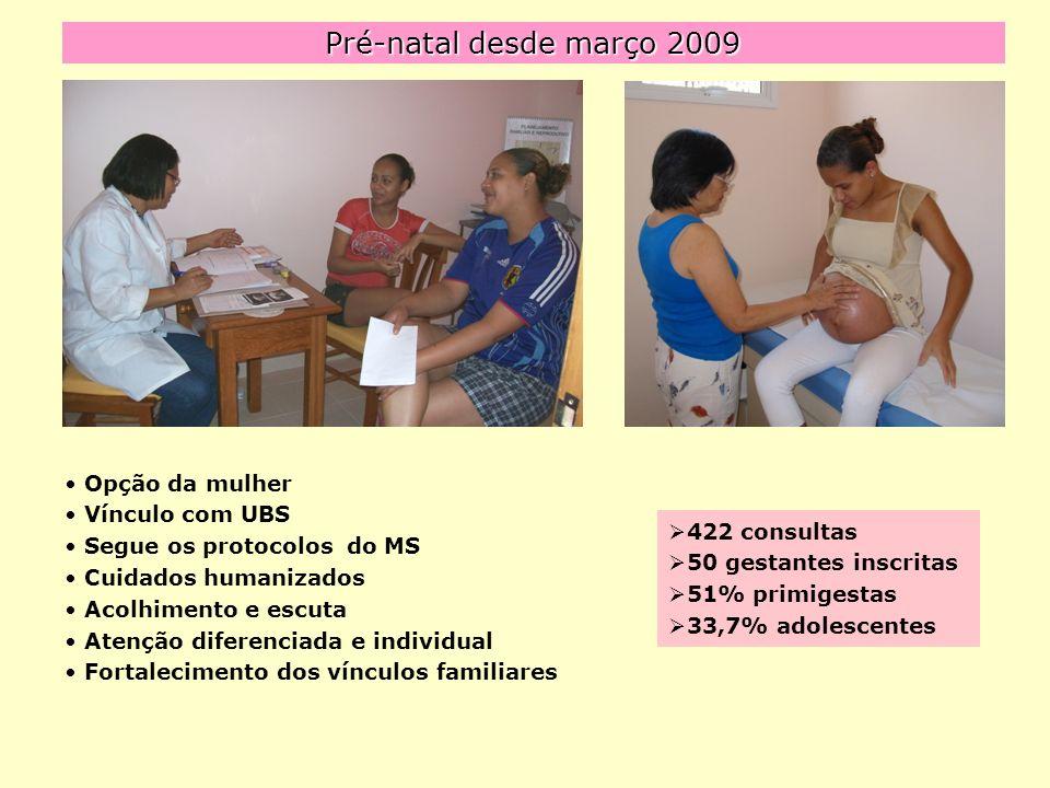 Pré-natal desde março 2009 Opção da mulher Vínculo com UBS