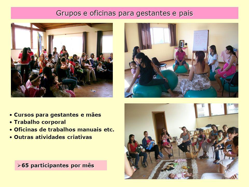 Grupos e oficinas para gestantes e pais