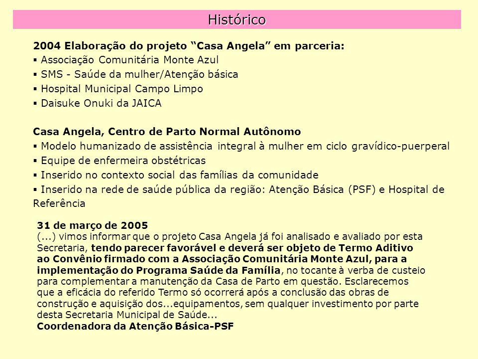 Histórico 2004 Elaboração do projeto Casa Angela em parceria: