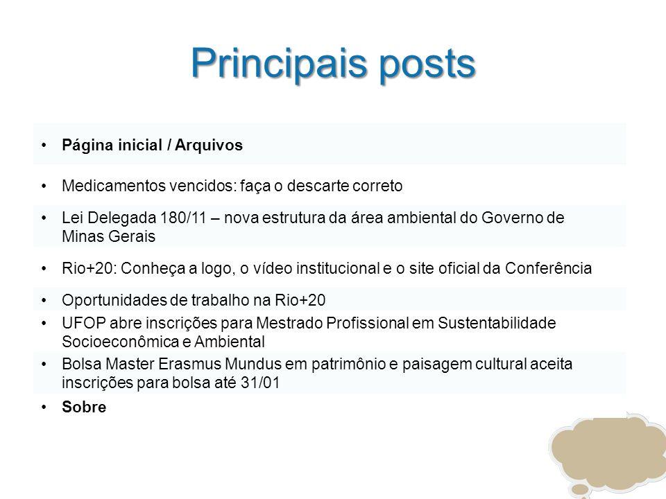 Principais posts Página inicial / Arquivos