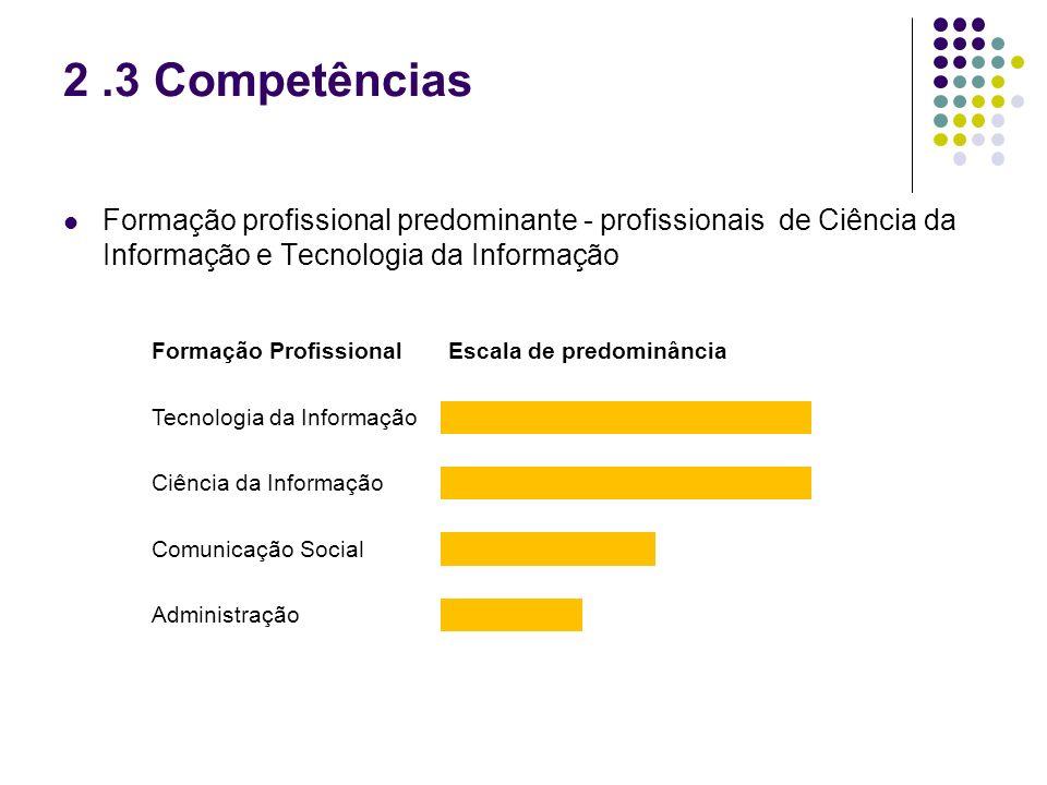 2 .3 Competências Formação profissional predominante - profissionais de Ciência da Informação e Tecnologia da Informação.