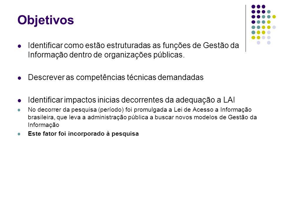 Objetivos Identificar como estão estruturadas as funções de Gestão da Informação dentro de organizações públicas.