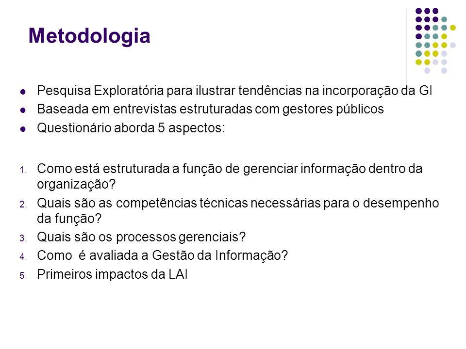 Metodologia Pesquisa Exploratória para ilustrar tendências na incorporação da GI. Baseada em entrevistas estruturadas com gestores públicos.