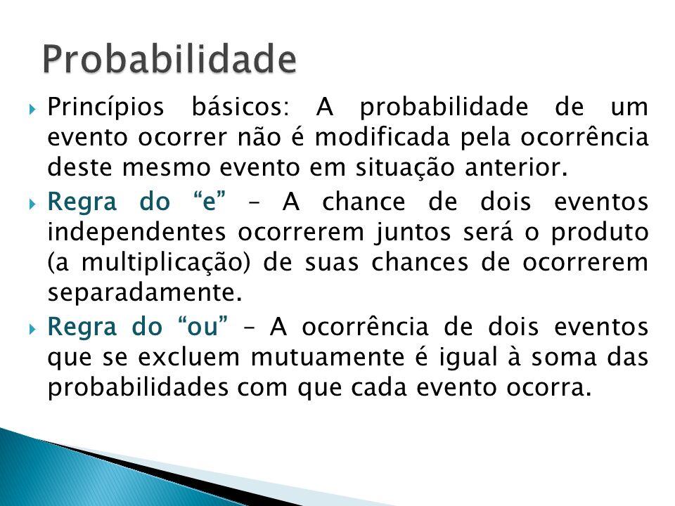 Probabilidade Princípios básicos: A probabilidade de um evento ocorrer não é modificada pela ocorrência deste mesmo evento em situação anterior.