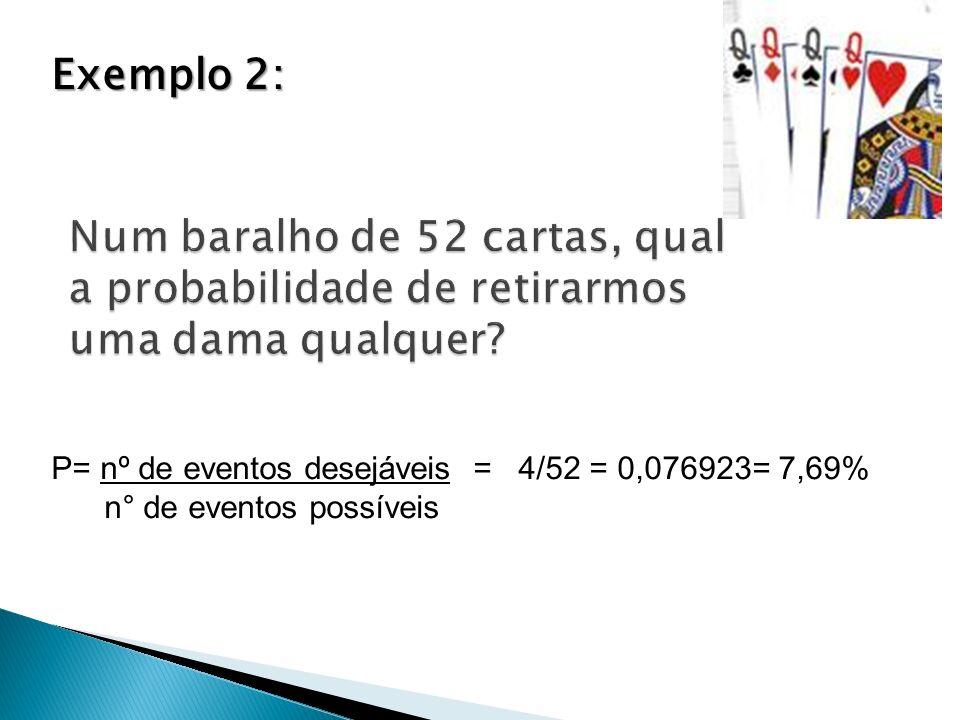 Exemplo 2: Num baralho de 52 cartas, qual a probabilidade de retirarmos uma dama qualquer P= nº de eventos desejáveis = 4/52 = 0,076923= 7,69%