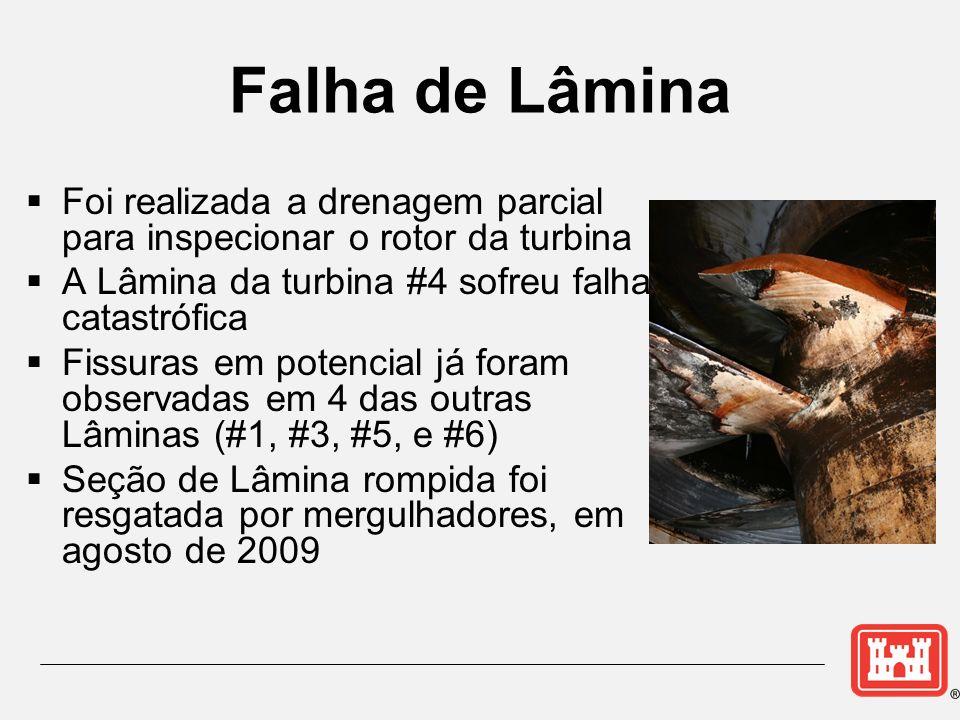 Falha de Lâmina Foi realizada a drenagem parcial para inspecionar o rotor da turbina. A Lâmina da turbina #4 sofreu falha catastrófica.