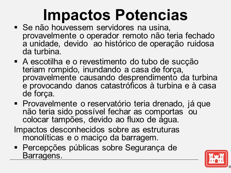 Impactos Potencias
