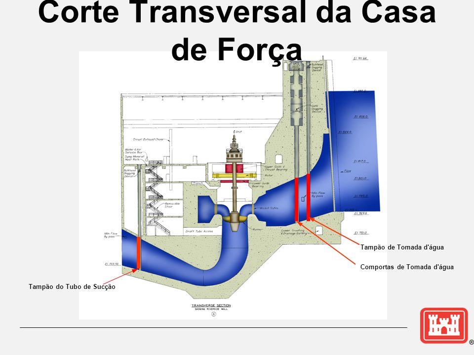 Corte Transversal da Casa de Força