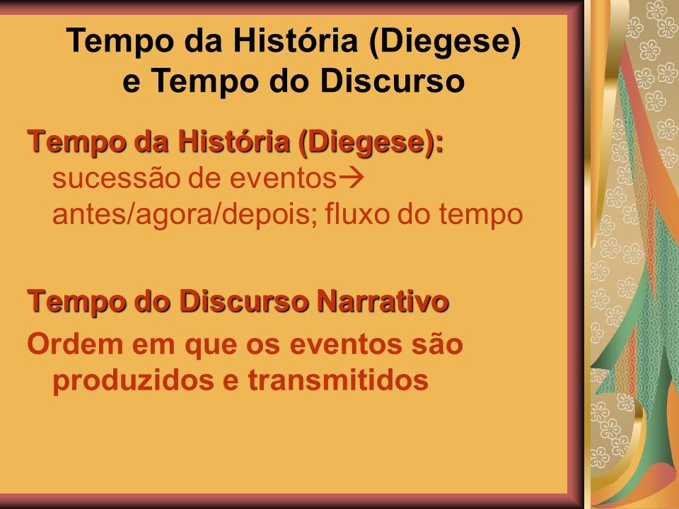Tempo da História (Diegese) e Tempo do Discurso