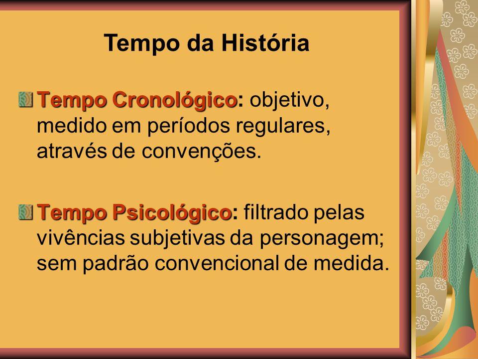 20/02/2008 Tempo da História. Tempo Cronológico: objetivo, medido em períodos regulares, através de convenções.