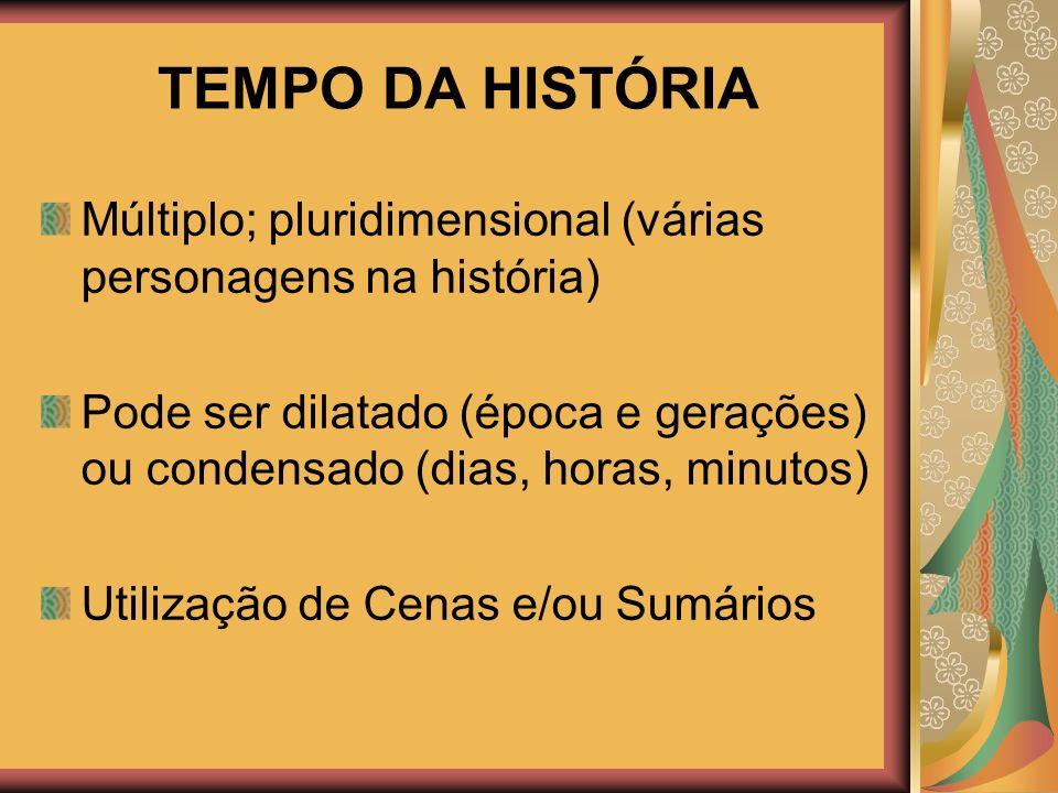 20/02/2008 TEMPO DA HISTÓRIA. Múltiplo; pluridimensional (várias personagens na história)