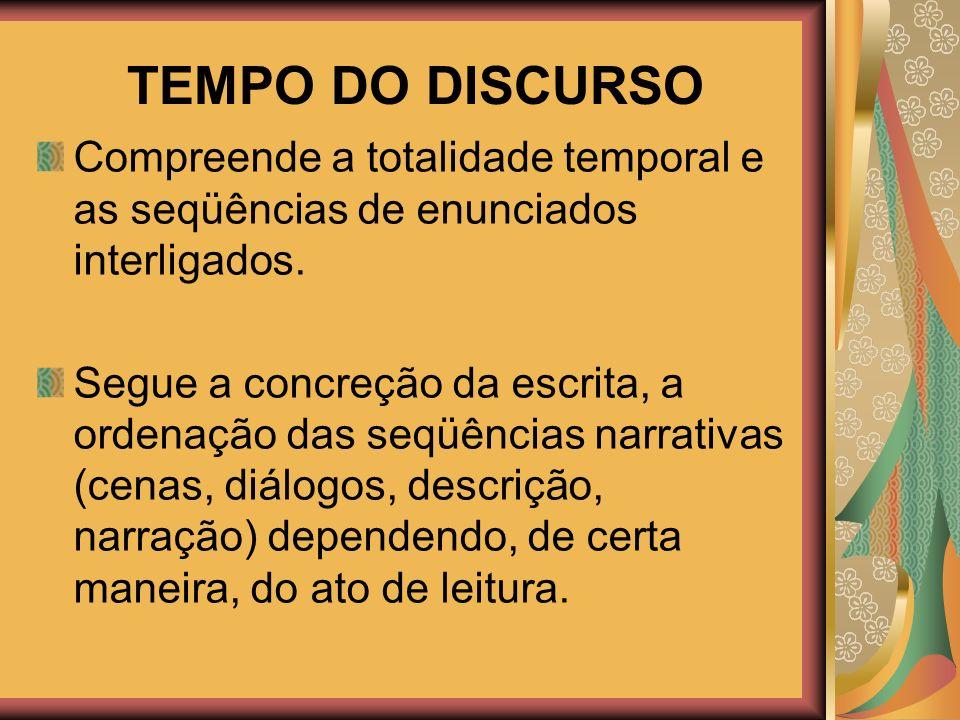 20/02/2008 TEMPO DO DISCURSO. Compreende a totalidade temporal e as seqüências de enunciados interligados.