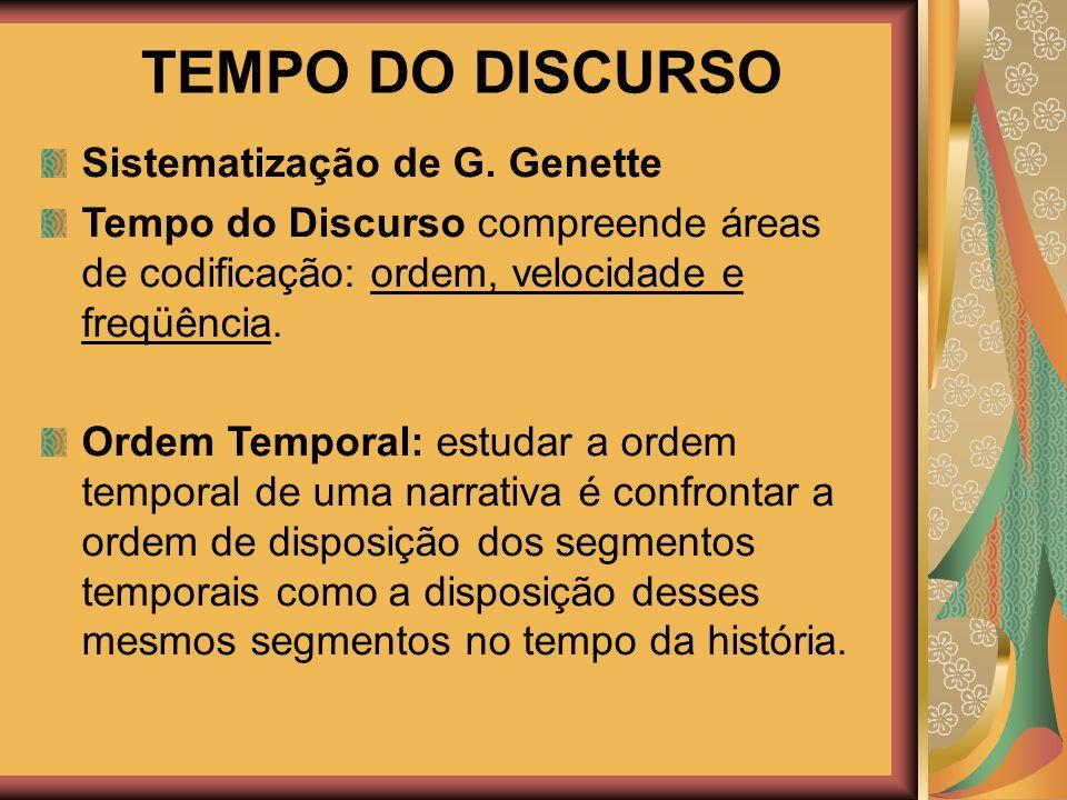 TEMPO DO DISCURSO Sistematização de G. Genette