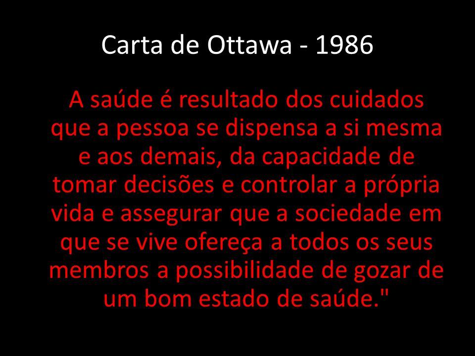 Carta de Ottawa - 1986