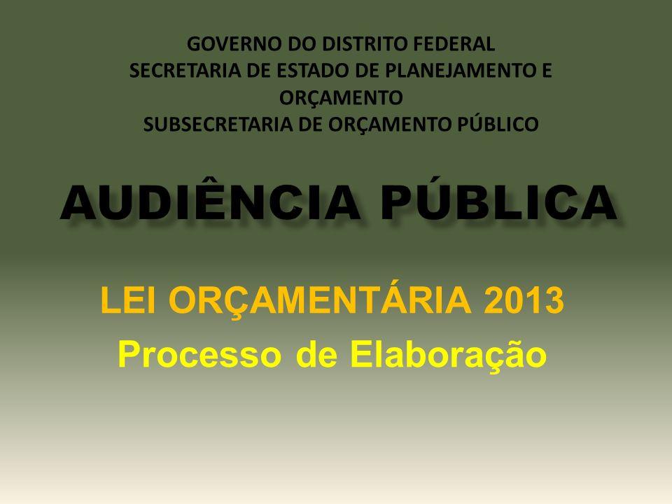 LEI ORÇAMENTÁRIA 2013 Processo de Elaboração