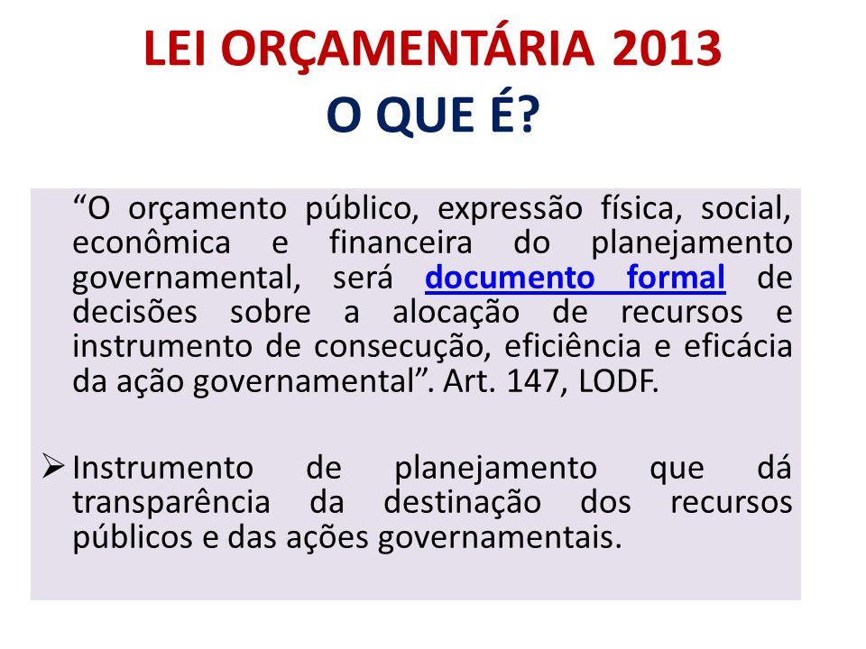 LEI ORÇAMENTÁRIA 2013 O QUE É