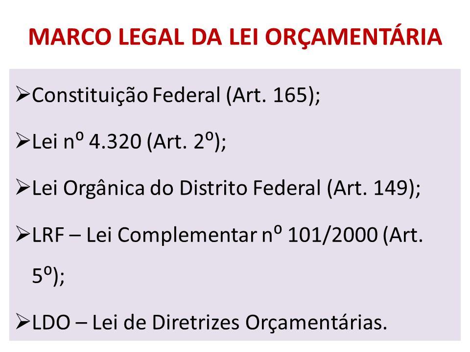 MARCO LEGAL DA LEI ORÇAMENTÁRIA