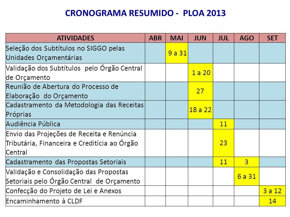 CRONOGRAMA RESUMIDO - PLOA 2013