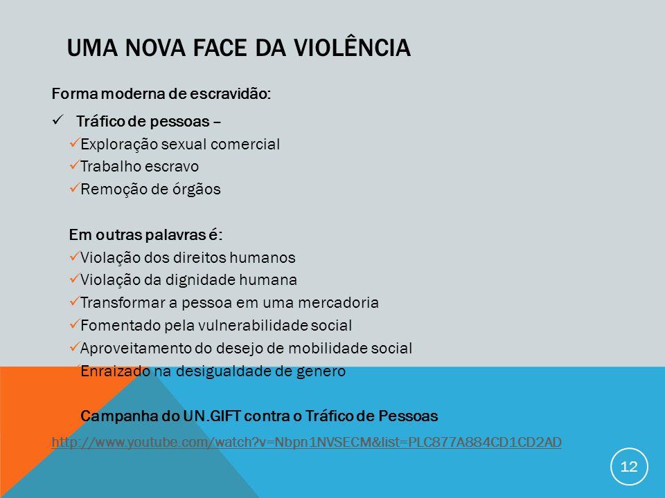 Uma nova face da violência