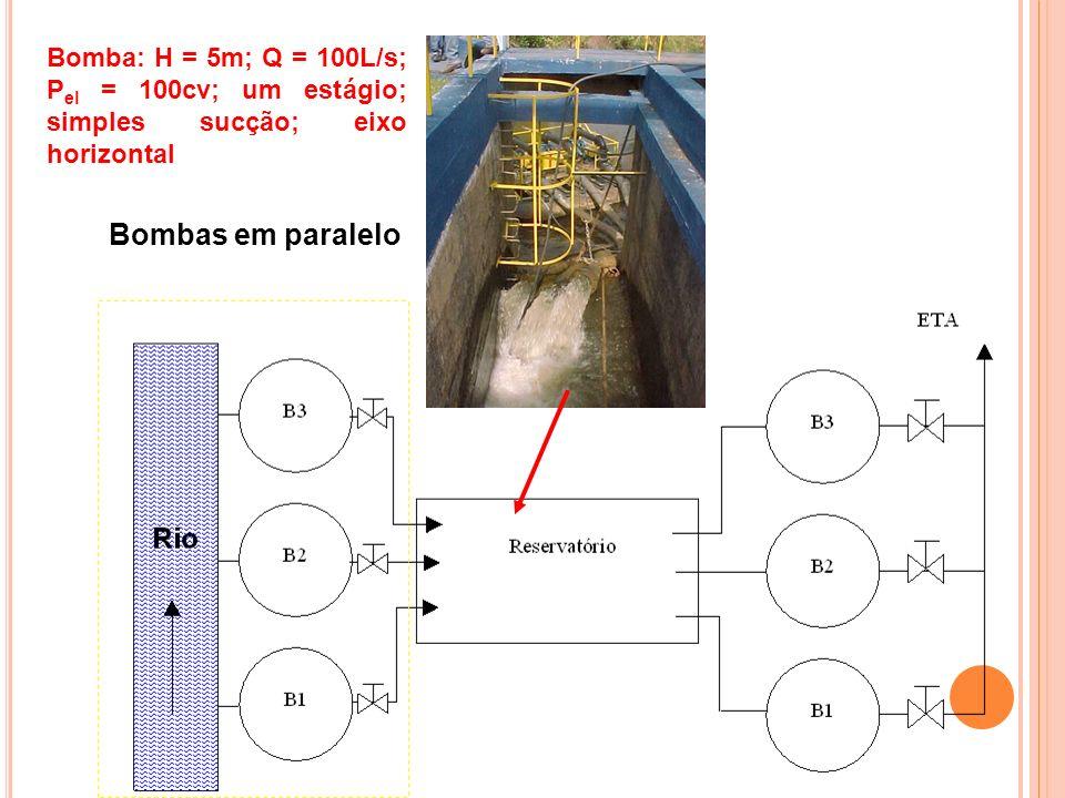 Bomba: H = 5m; Q = 100L/s; Pel = 100cv; um estágio; simples sucção; eixo horizontal