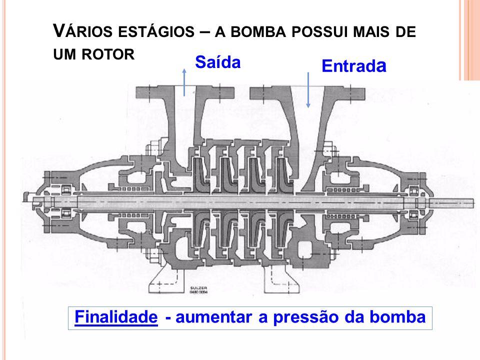 Vários estágios – a bomba possui mais de um rotor