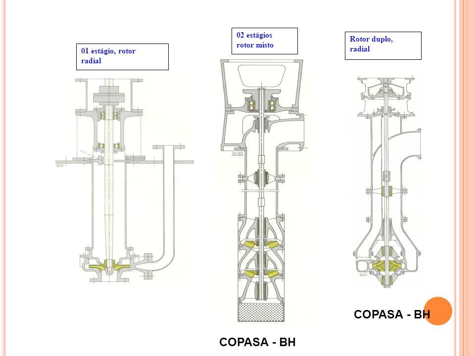 COPASA - BH COPASA - BH 02 estágios rotor misto Rotor duplo,