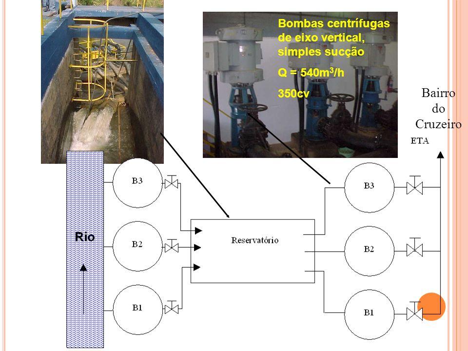 Bairro do Cruzeiro Bombas centrífugas de eixo vertical, simples sucção