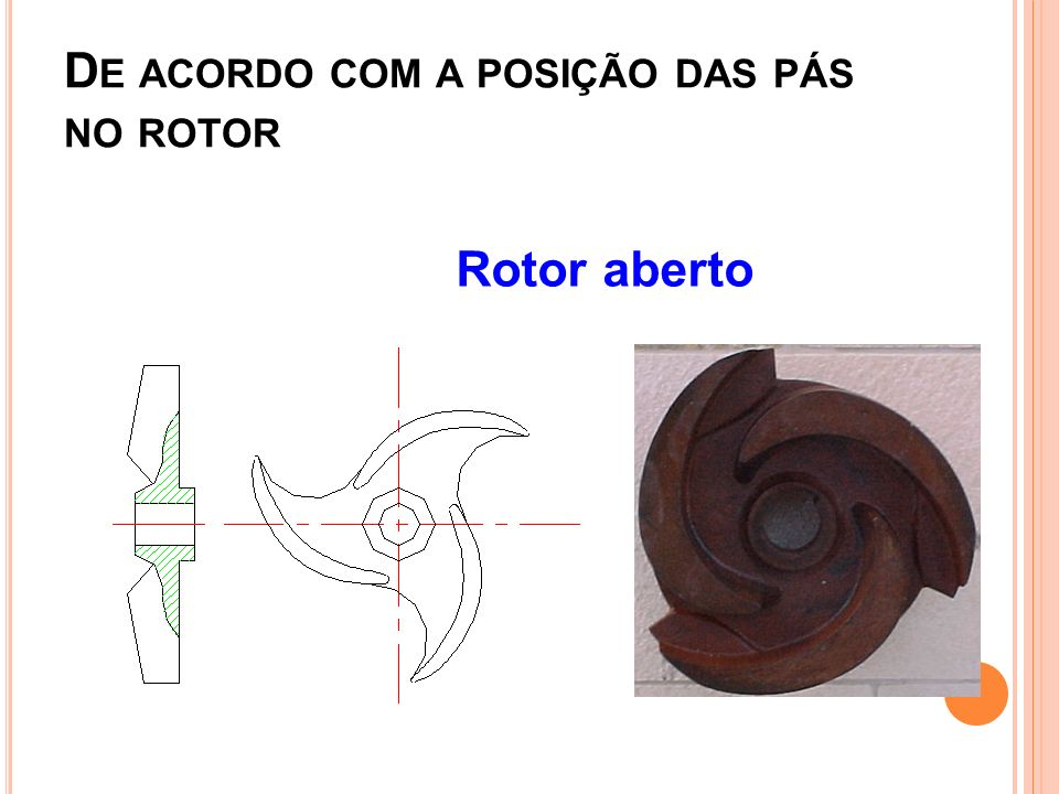 De acordo com a posição das pás no rotor