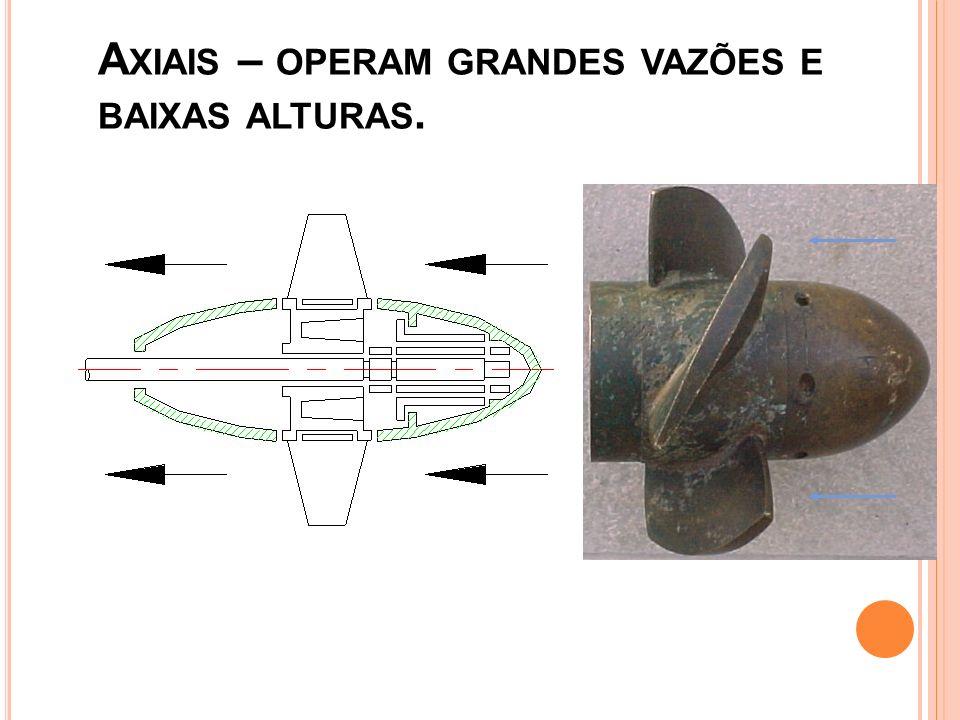 Axiais – operam grandes vazões e baixas alturas.