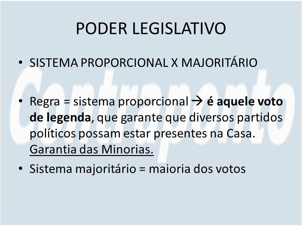 PODER LEGISLATIVO SISTEMA PROPORCIONAL X MAJORITÁRIO