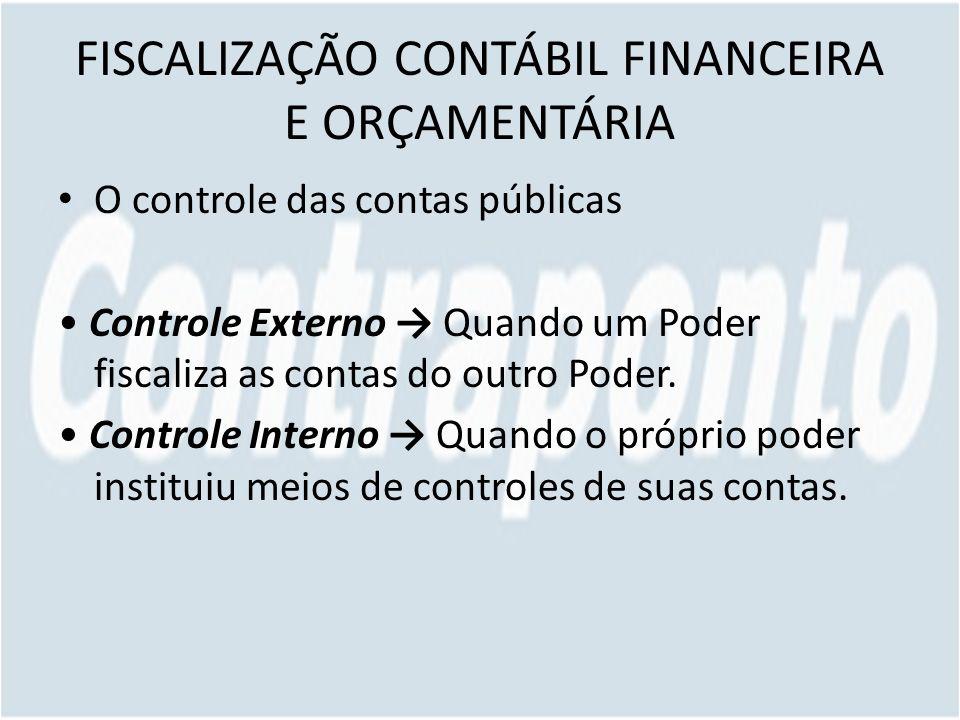 FISCALIZAÇÃO CONTÁBIL FINANCEIRA E ORÇAMENTÁRIA
