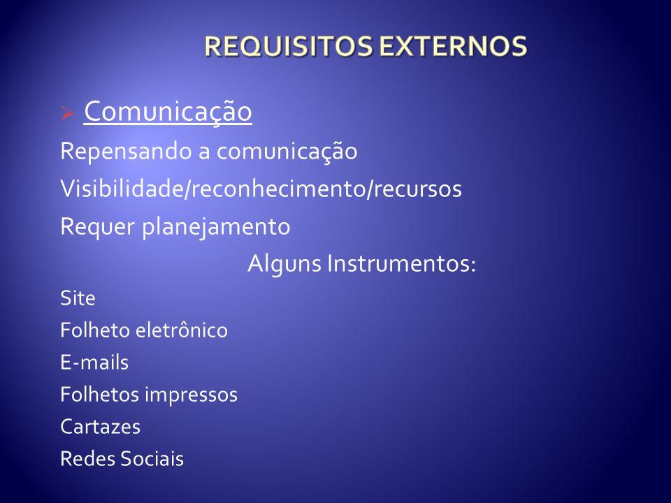 REQUISITOS EXTERNOS Comunicação Repensando a comunicação