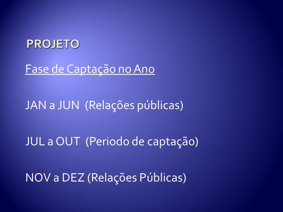 PROJETO Fase de Captação no Ano JAN a JUN (Relações públicas)