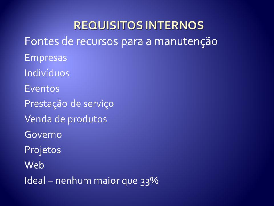 REQUISITOS INTERNOS Fontes de recursos para a manutenção Empresas