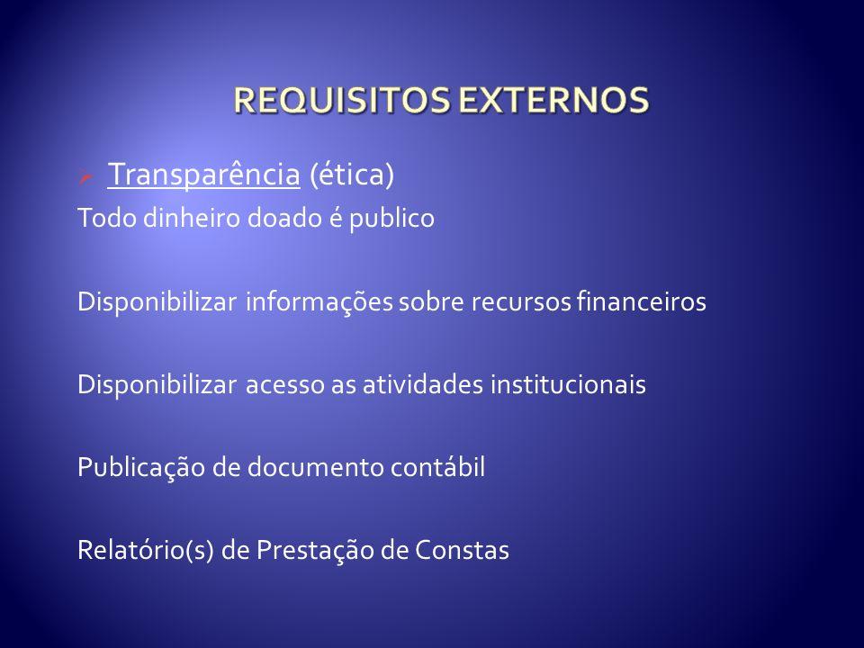 REQUISITOS EXTERNOS Transparência (ética)
