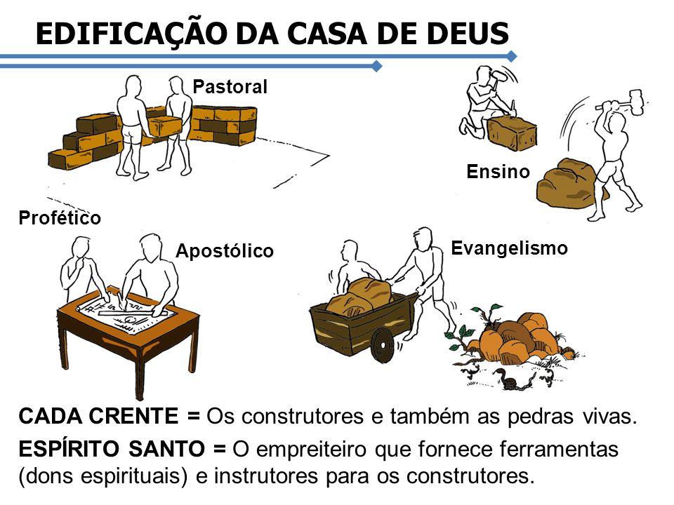 EDIFICAÇÃO DA CASA DE DEUS