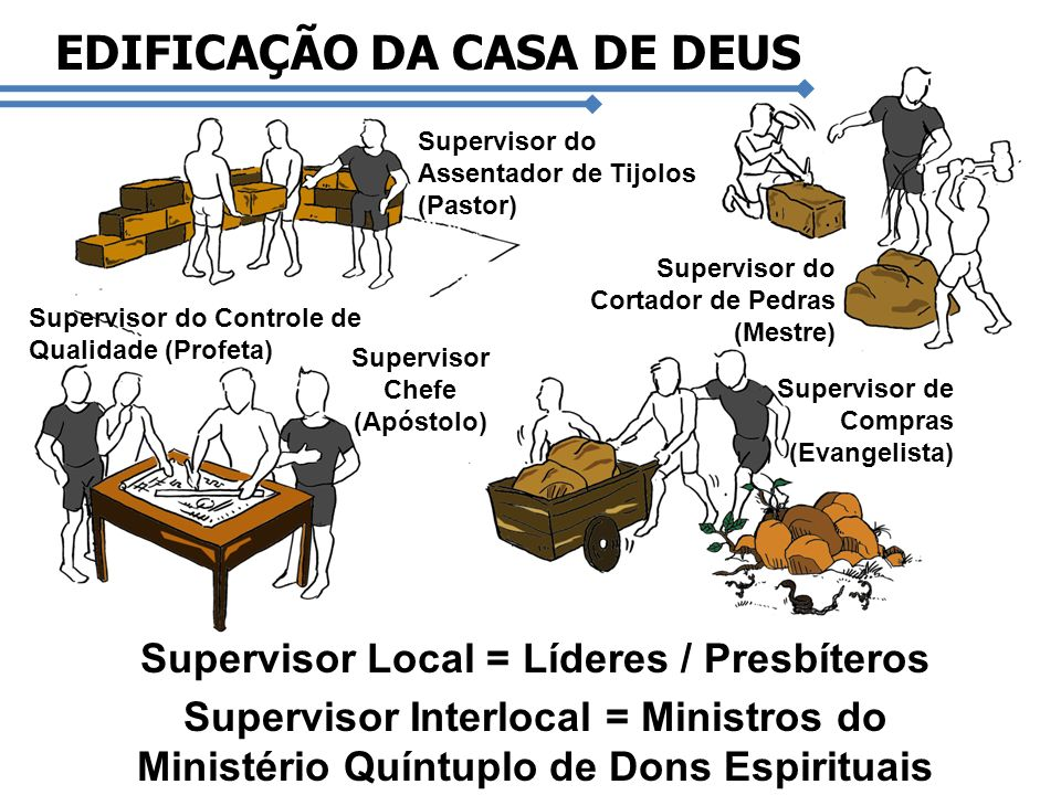 Supervisor Local = Líderes / Presbíteros